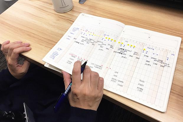 手帳の使い方を工夫して、 仕事にもプライベートにも徹底活用! デキる人の手帳術_2